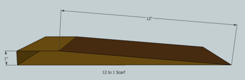 12to1scarf